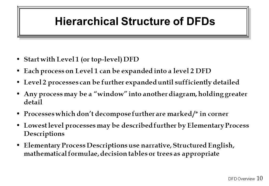 Hierarchical Structure of DFDs