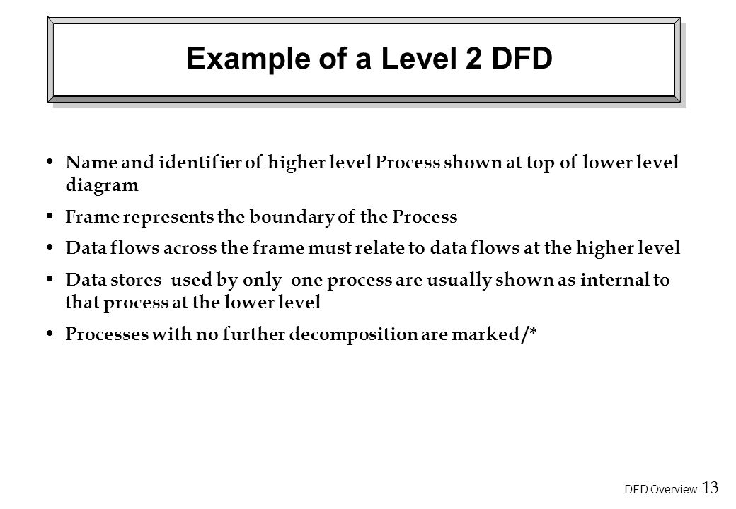 Example of a Level 2 DFD Name and identifier of higher level Process shown at top of lower level diagram.