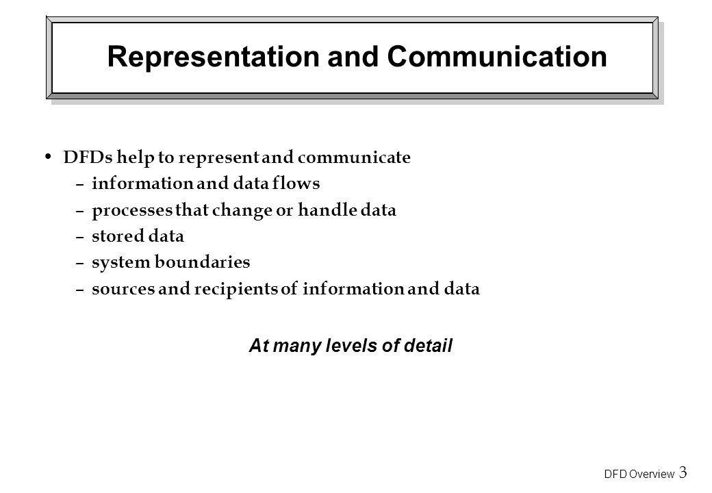 Representation and Communication
