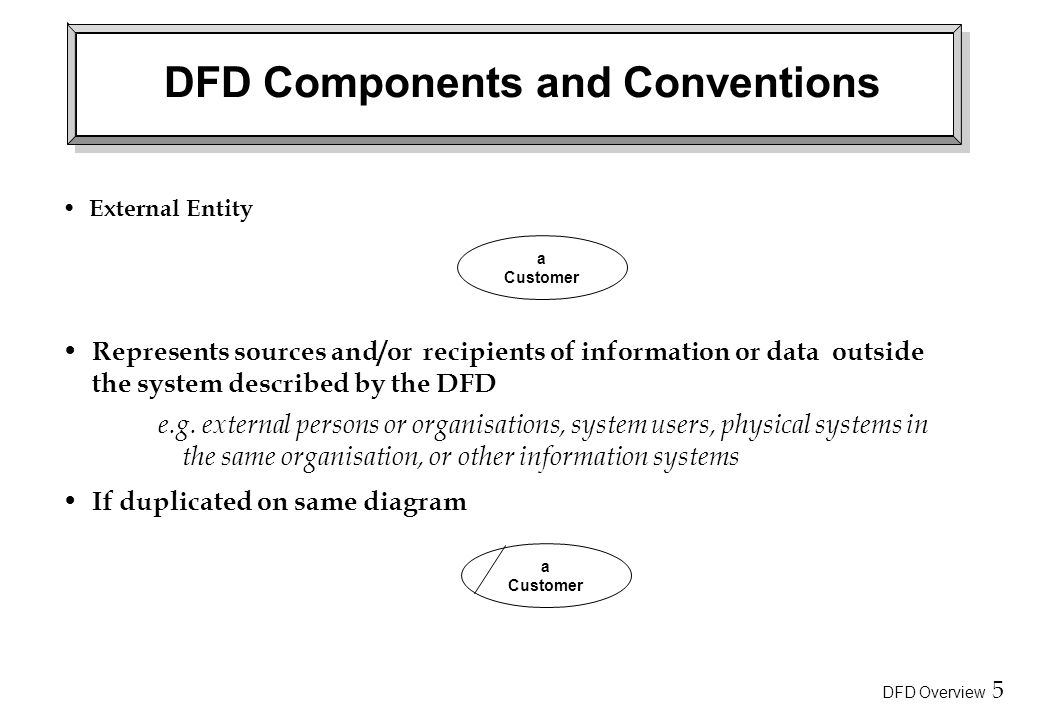 DFD Components and Conventions