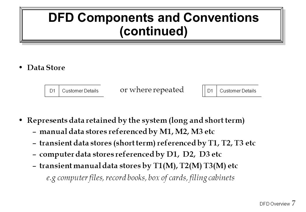 DFD Components and Conventions (continued)
