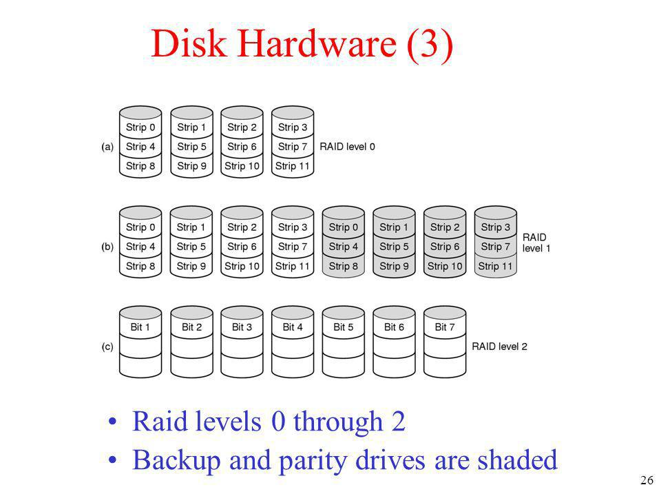 Disk Hardware (3) Raid levels 0 through 2