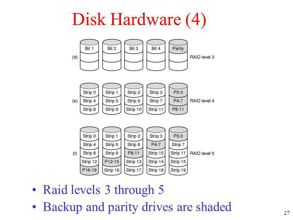 Disk Hardware (4) Raid levels 3 through 5