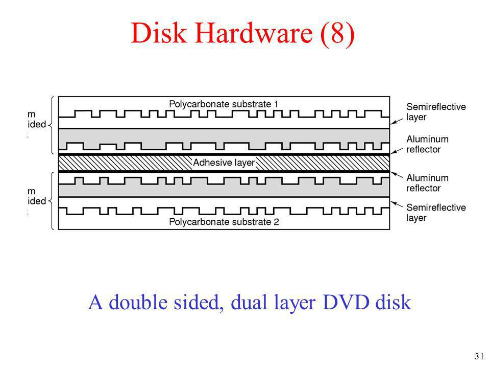 A double sided, dual layer DVD disk
