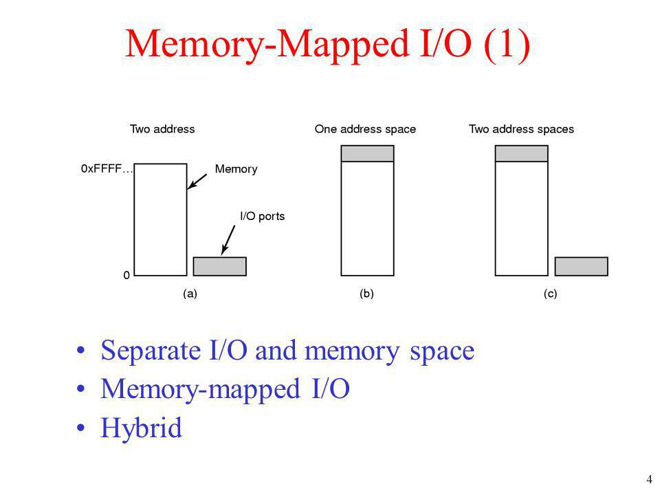 Memory-Mapped I/O (1) Separate I/O and memory space Memory-mapped I/O