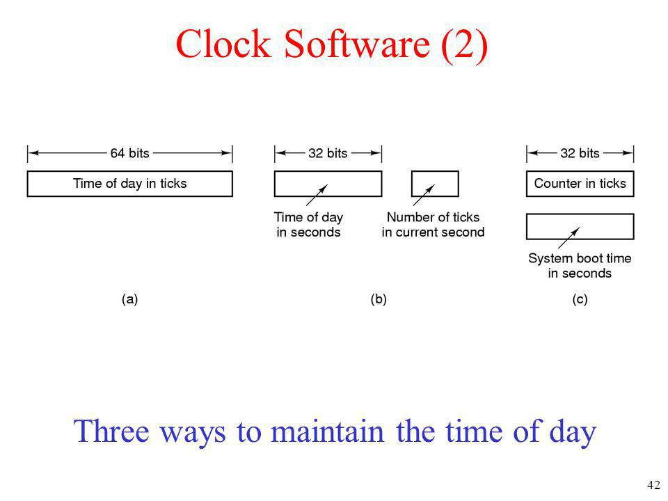 Three ways to maintain the time of day