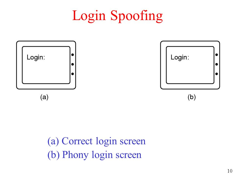 Login Spoofing (a) Correct login screen (b) Phony login screen