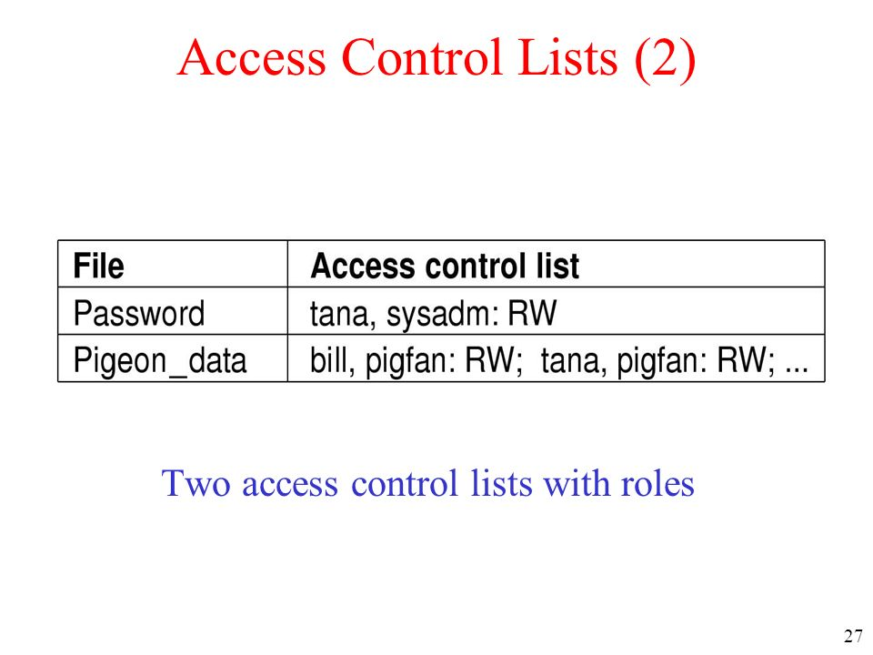 Access Control Lists (2)