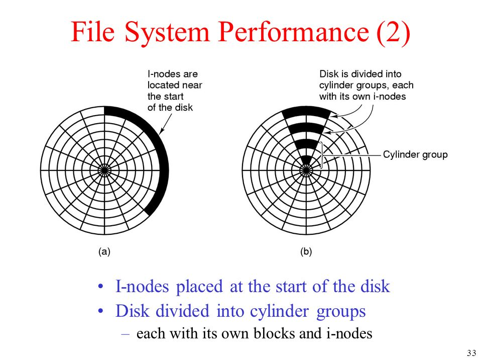 File System Performance (2)