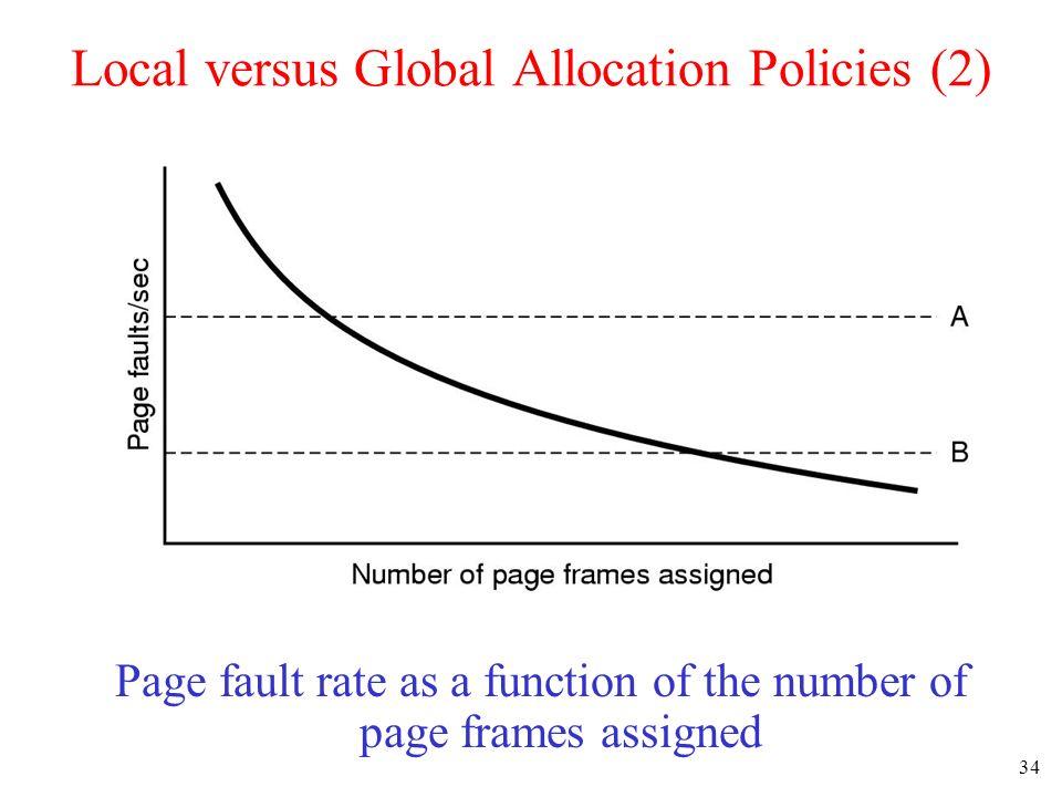 Local versus Global Allocation Policies (2)