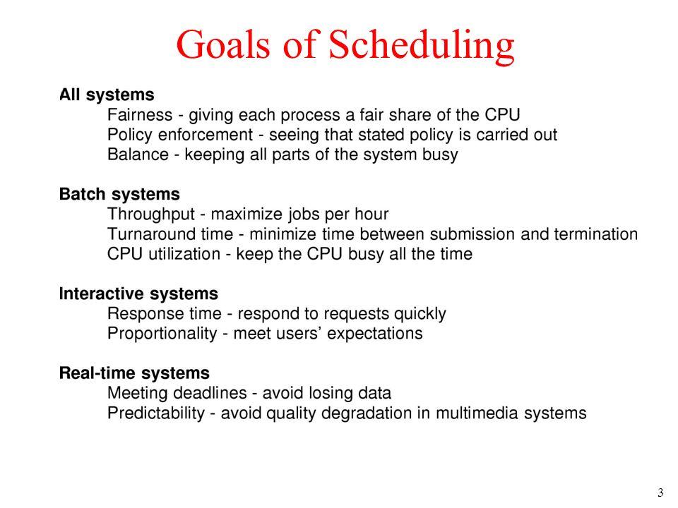 Goals of Scheduling