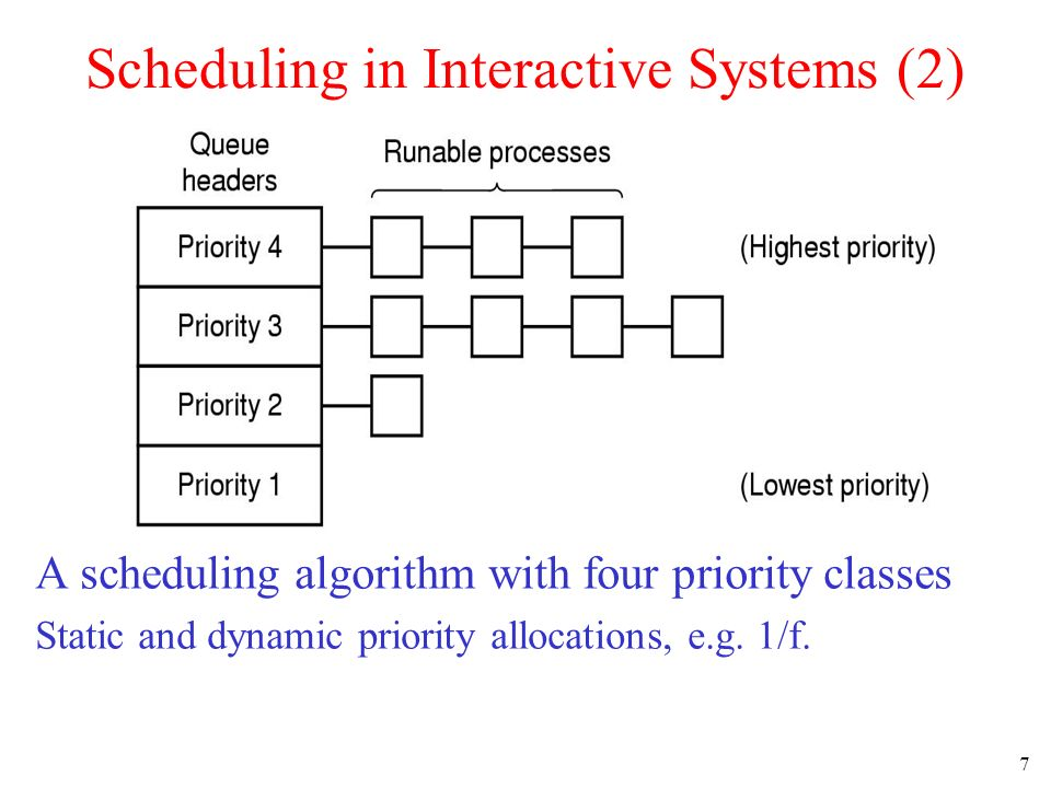 Scheduling in Interactive Systems (2)