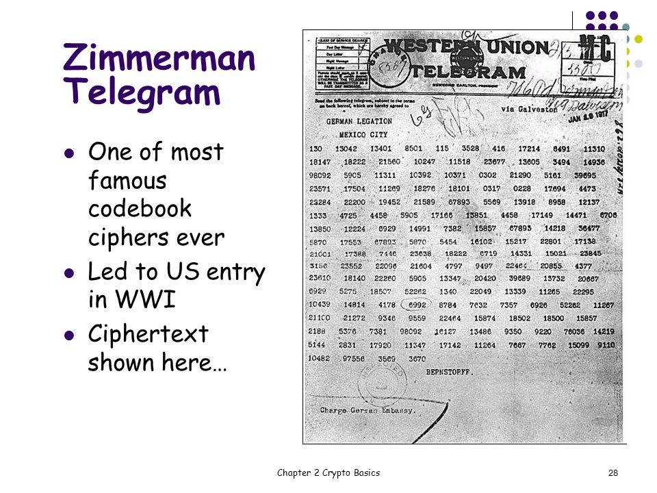 definition of zimmermann telegram