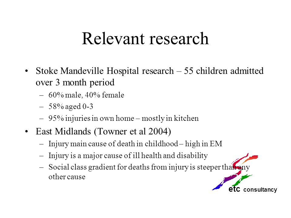 Relevant research Stoke Mandeville Hospital research – 55 children admitted over 3 month period. 60% male, 40% female.