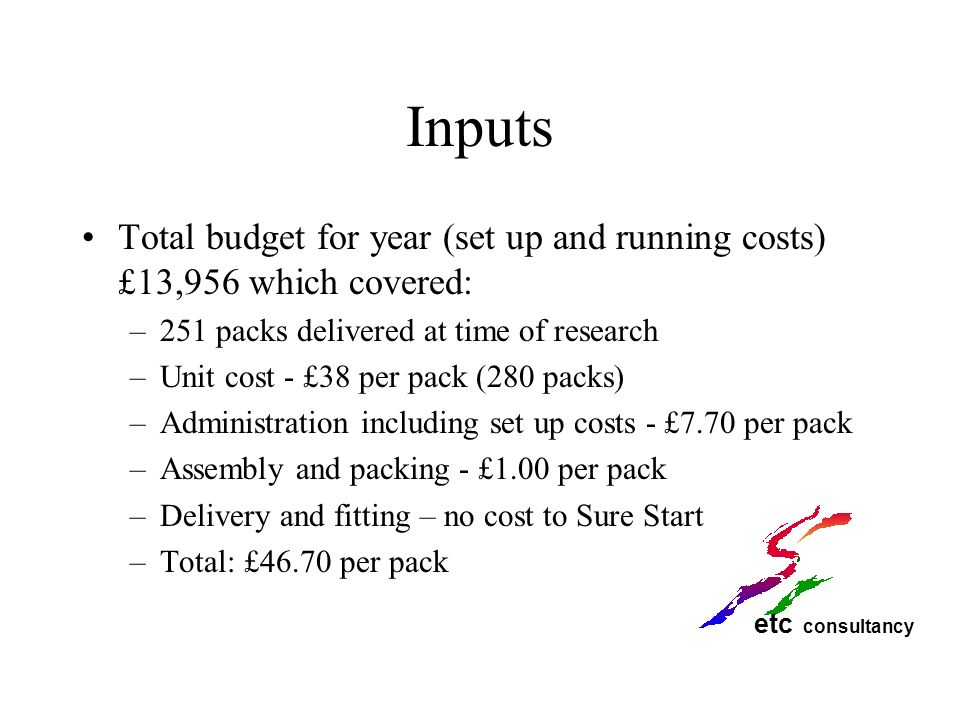 Inputs Total budget for year (set up and running costs) £13,956 which covered: 251 packs delivered at time of research.