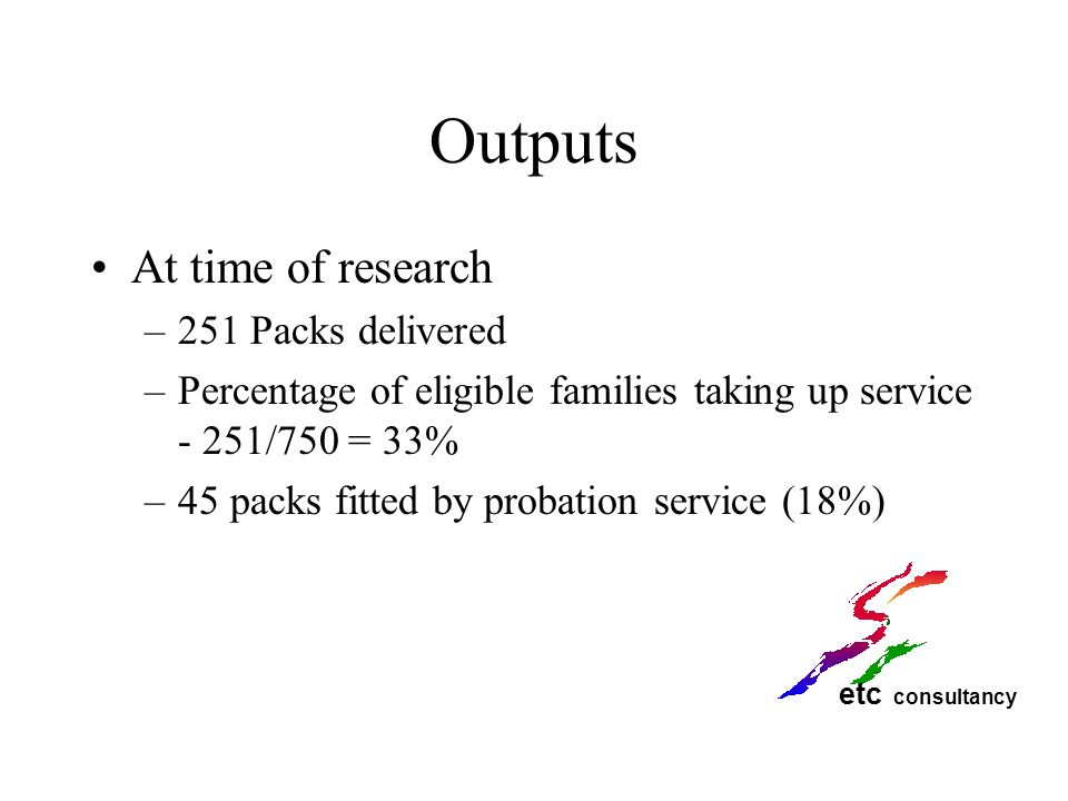 Outputs At time of research 251 Packs delivered