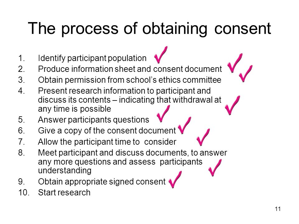 The process of obtaining consent