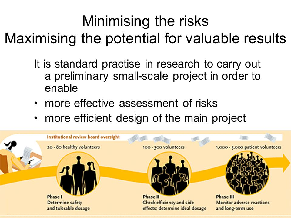 Minimising the risks Maximising the potential for valuable results