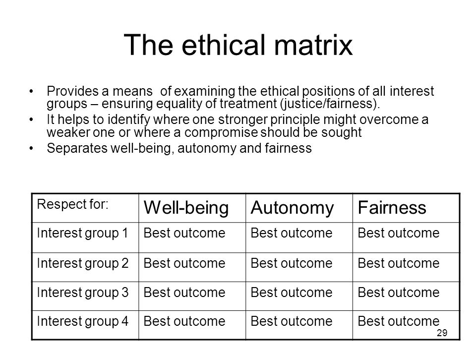 ethics matrix For farmers workers consumers consider both impacts and dutes, whereas biota & crop - just impacts go to the ethical matrix that provides exercises in how to apply ethics to issues in animal farming, including an interactive web-based exercise ethical links food ethics council differences between fair and ethical trade.