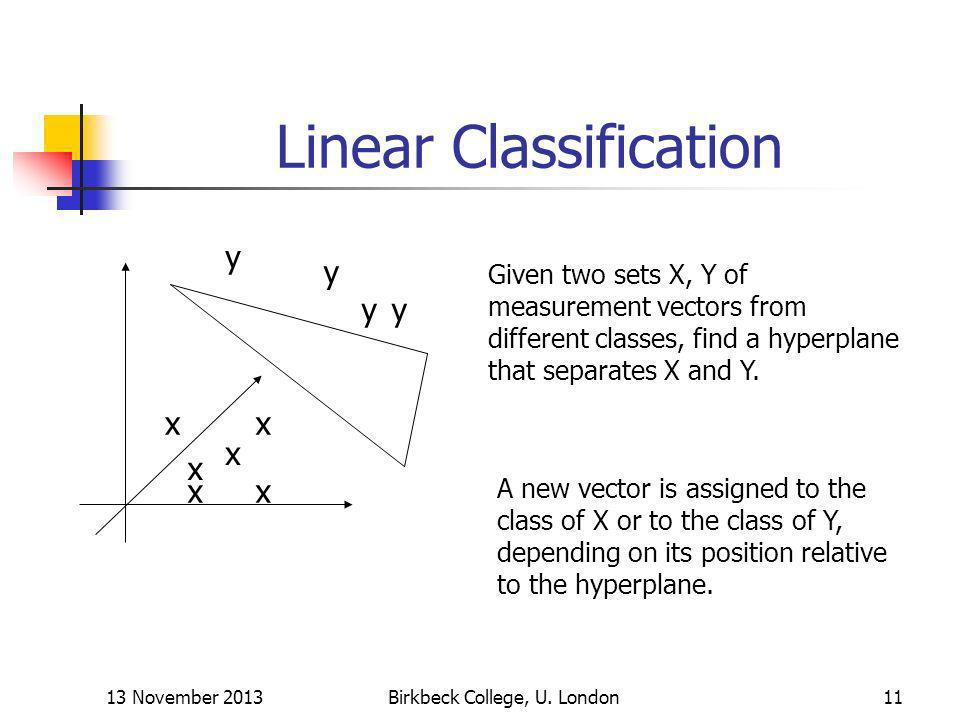 Linear Classification