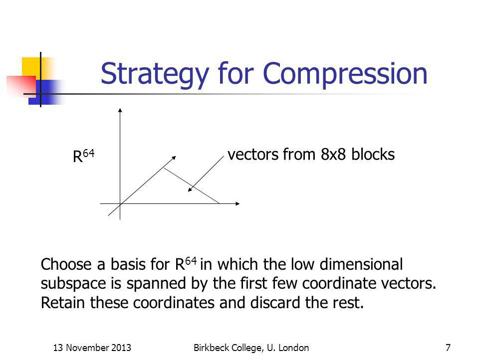 Strategy for Compression