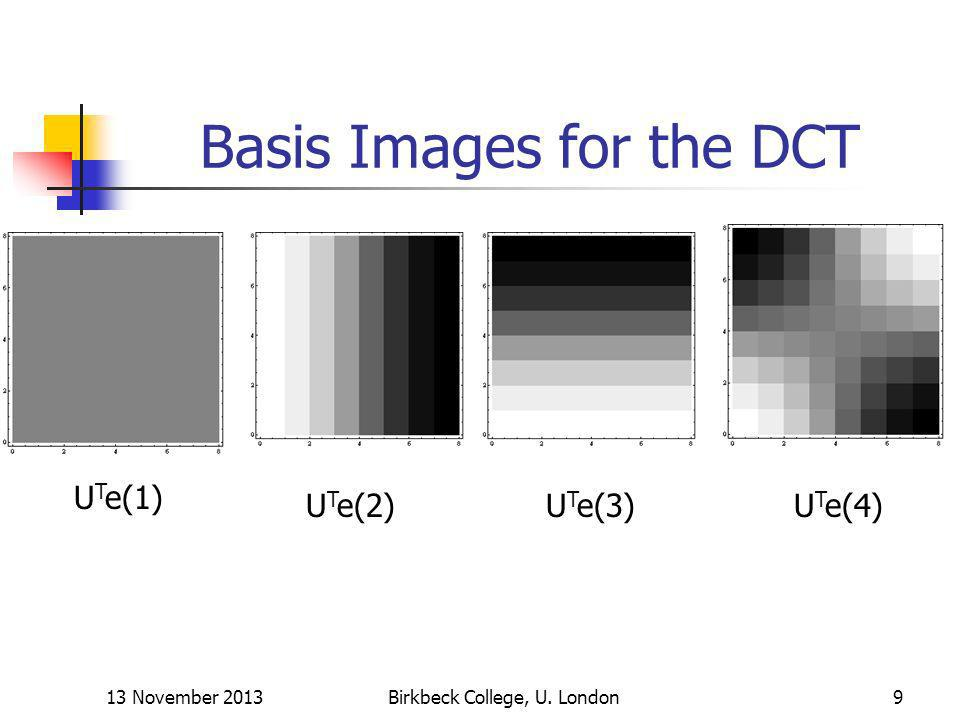 Basis Images for the DCT