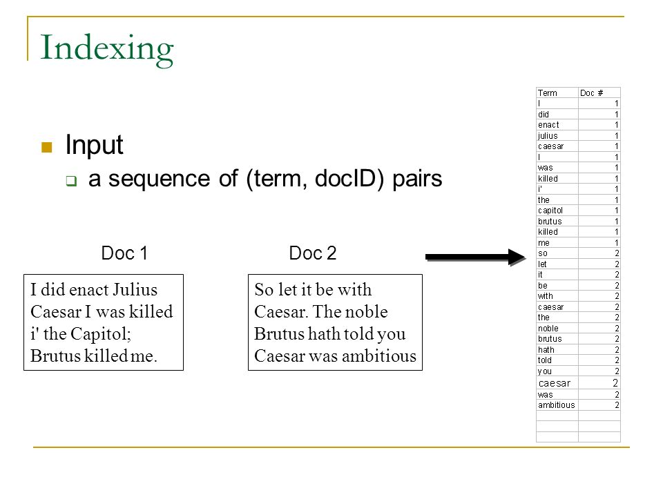 Indexing Input a sequence of (term, docID) pairs Doc 1 Doc 2