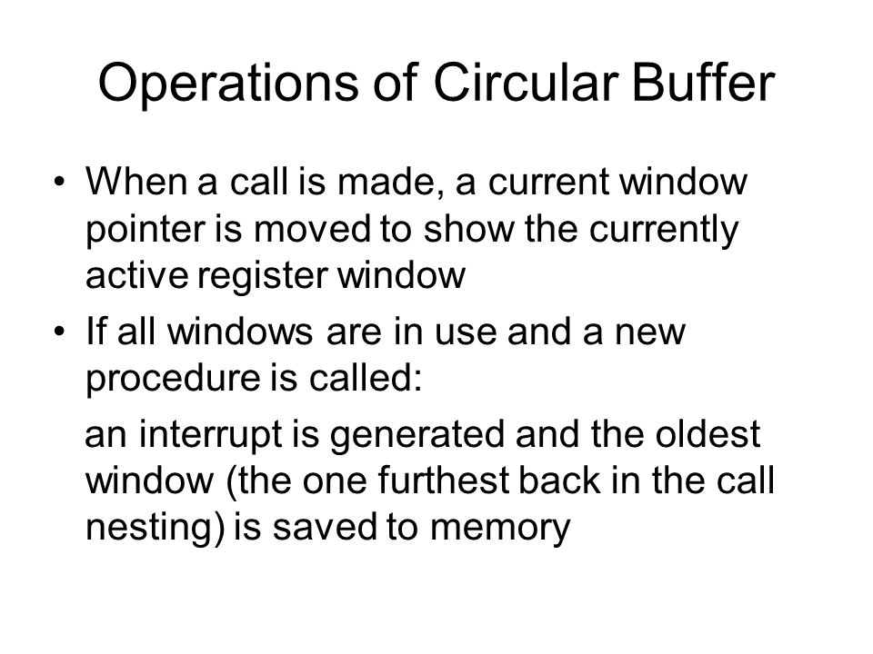 Operations of Circular Buffer