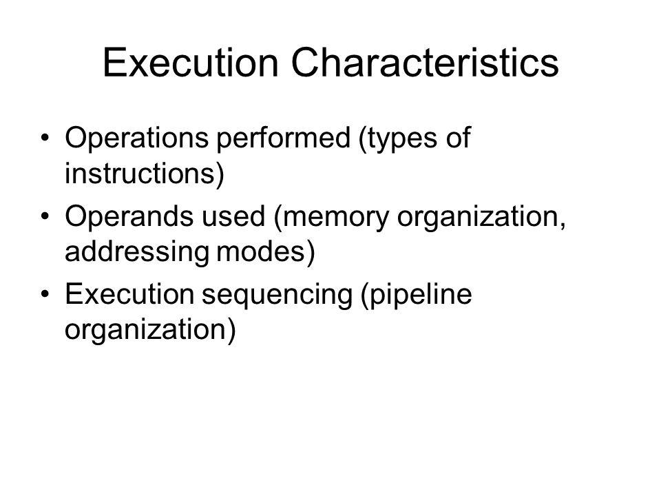 Execution Characteristics