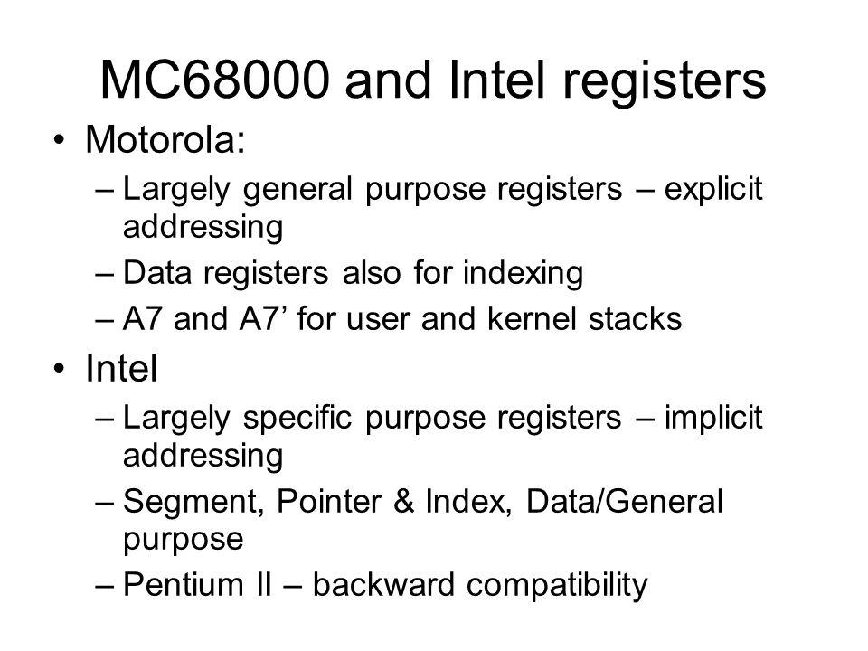 MC68000 and Intel registers Motorola: Intel