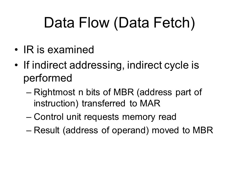 Data Flow (Data Fetch) IR is examined