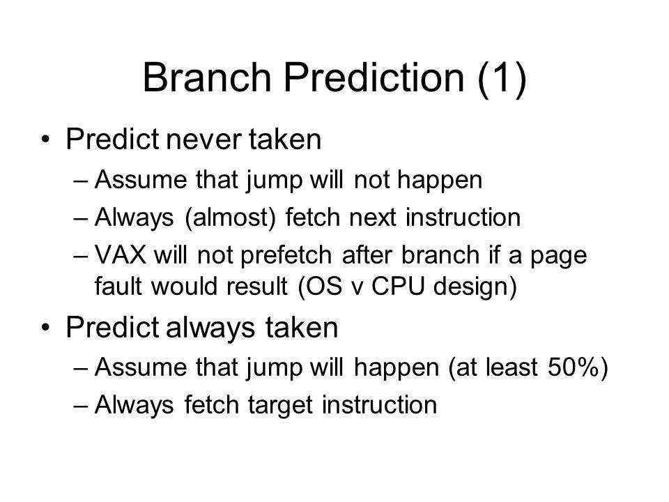Branch Prediction (1) Predict never taken Predict always taken