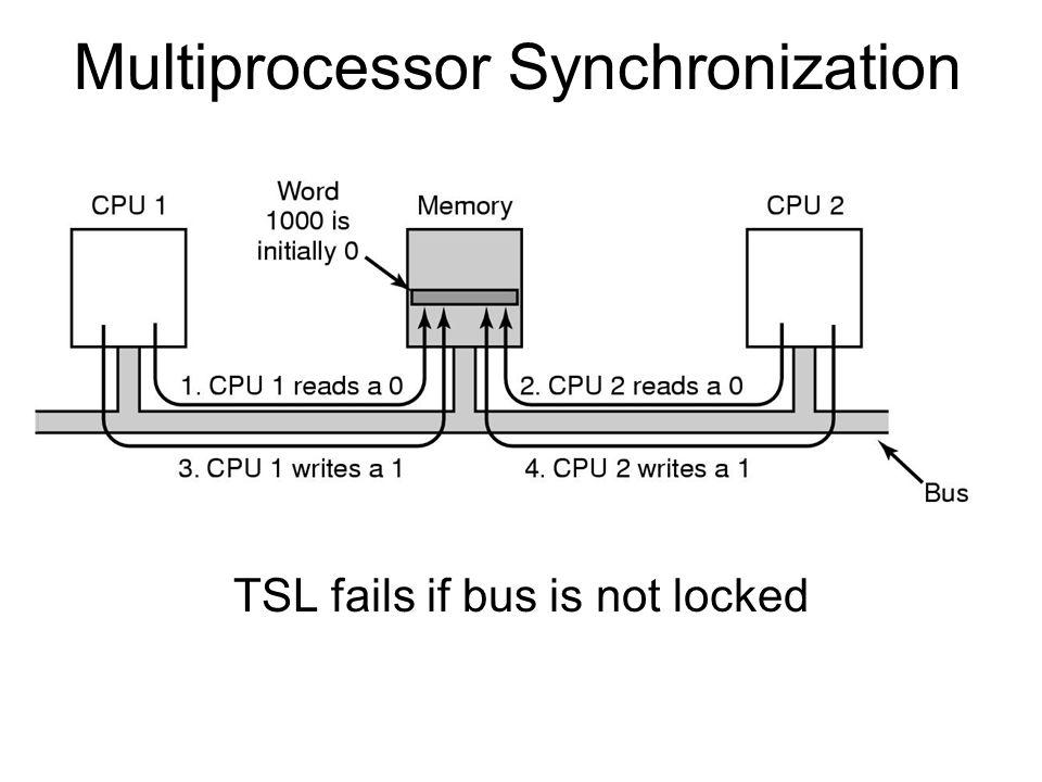 Multiprocessor Synchronization