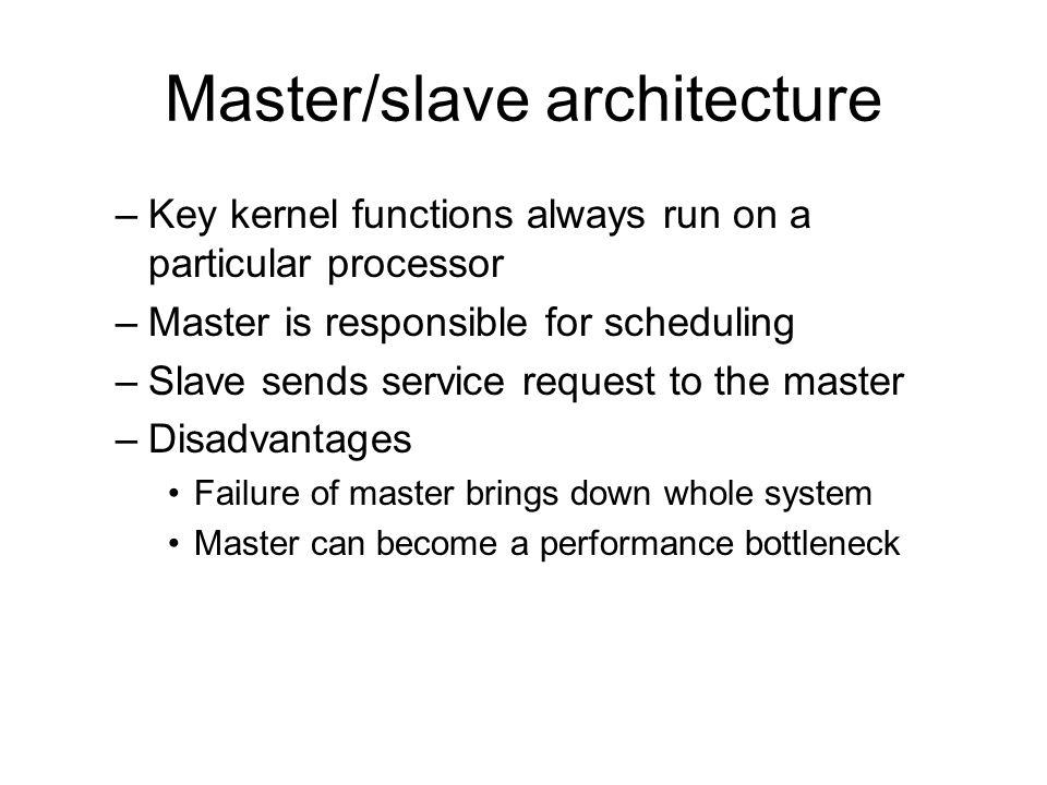 Master/slave architecture