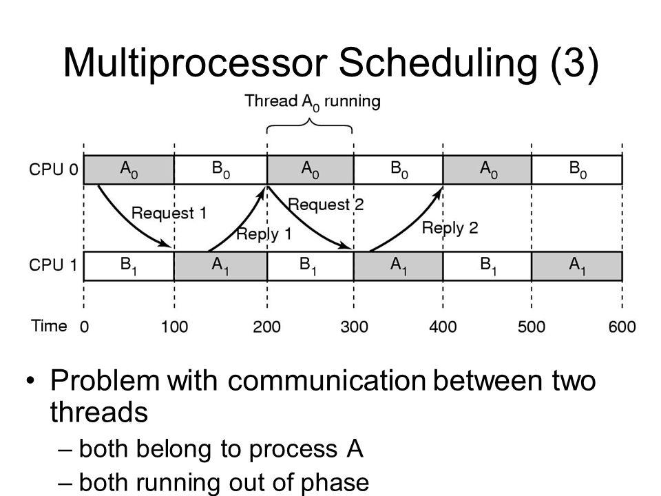 Multiprocessor Scheduling (3)