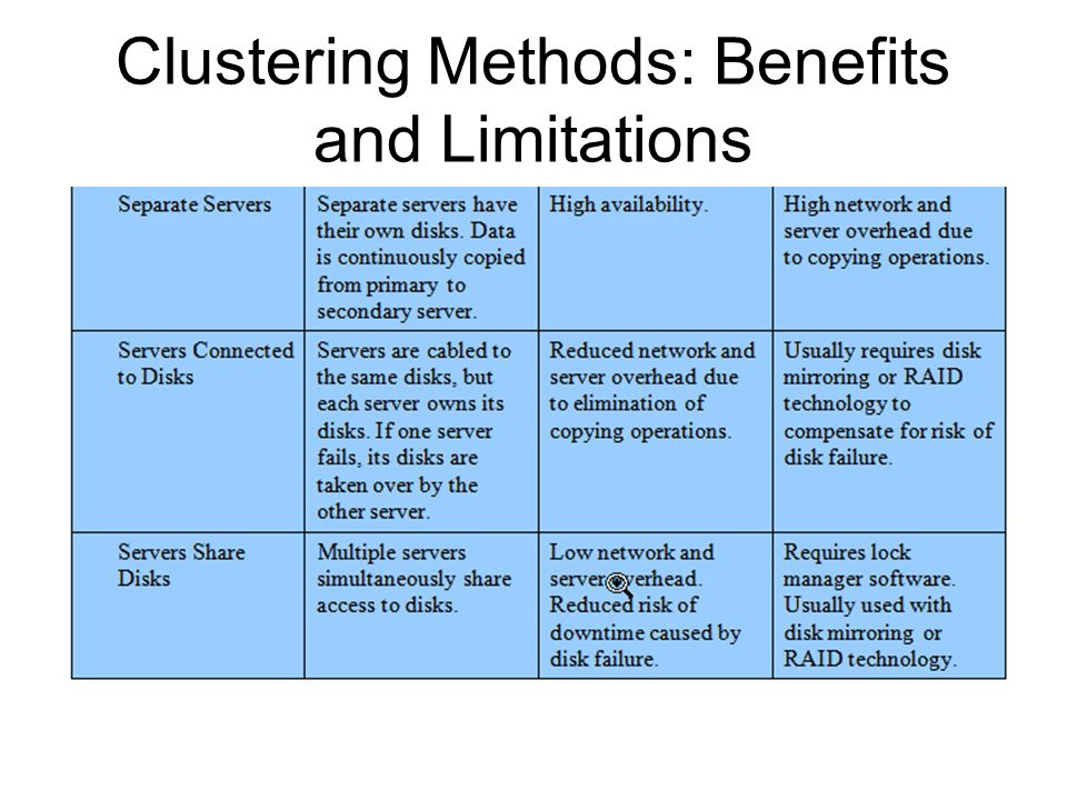 Clustering Methods: Benefits and Limitations