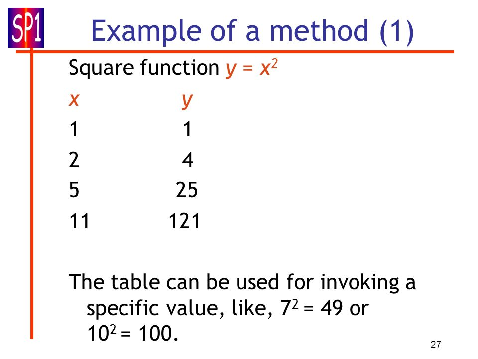 Example of a method (1) Square function y = x2 x y 1 1 2 4 5 25 11 121