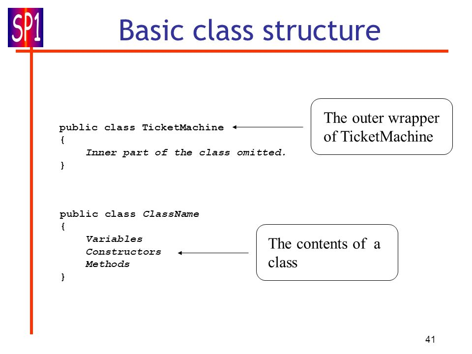 Basic class structure The outer wrapper of TicketMachine