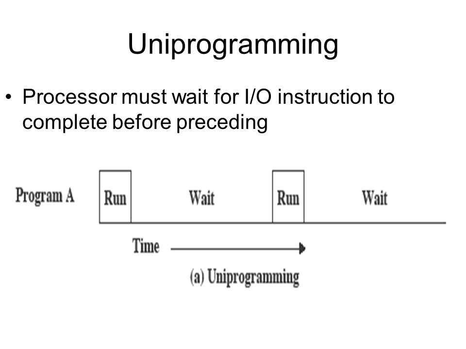 Uniprogramming Processor must wait for I/O instruction to complete before preceding 10