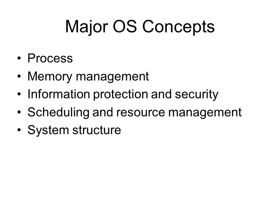 Major OS Concepts Process Memory management