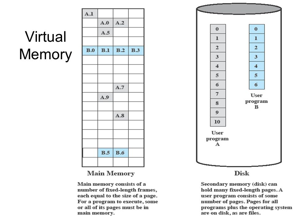Virtual Memory 26