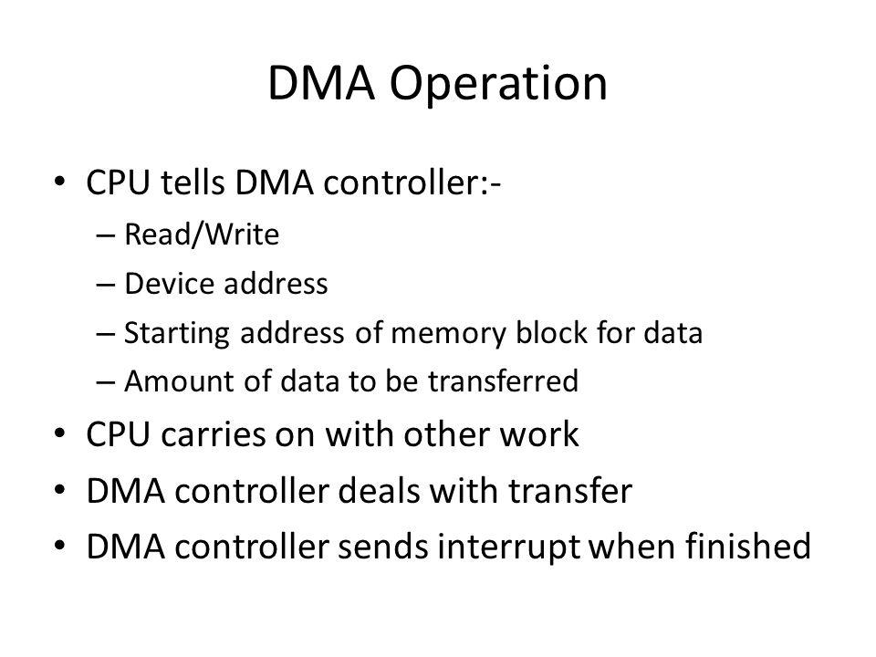 DMA Operation CPU tells DMA controller:-