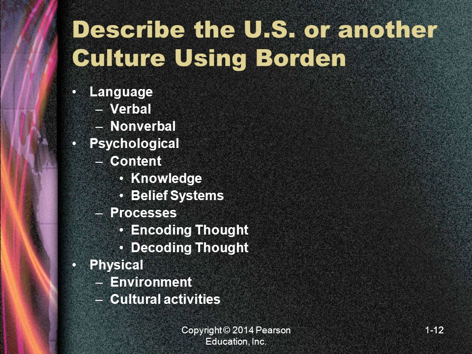 Describe the U.S. or another Culture Using Borden