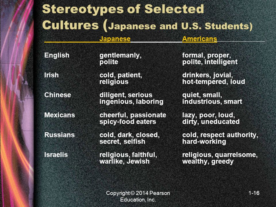 Stereotypes of Selected Cultures (Japanese and U.S. Students)