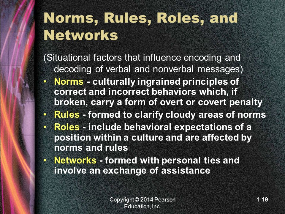 Norms, Rules, Roles, and Networks