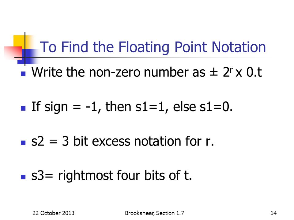 To Find the Floating Point Notation