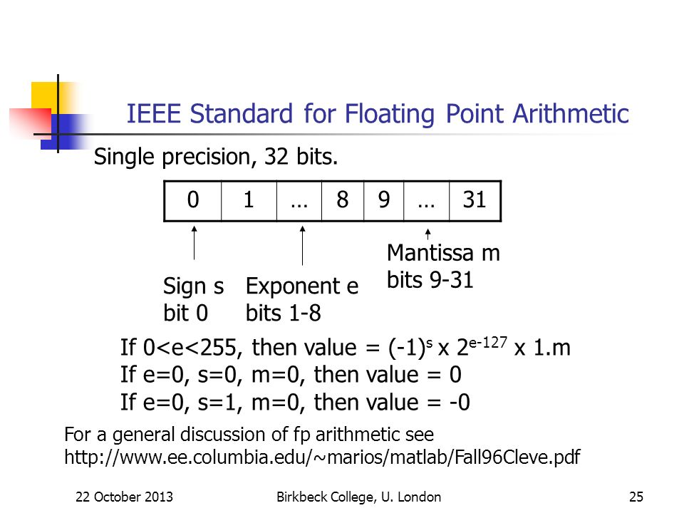 IEEE Standard for Floating Point Arithmetic