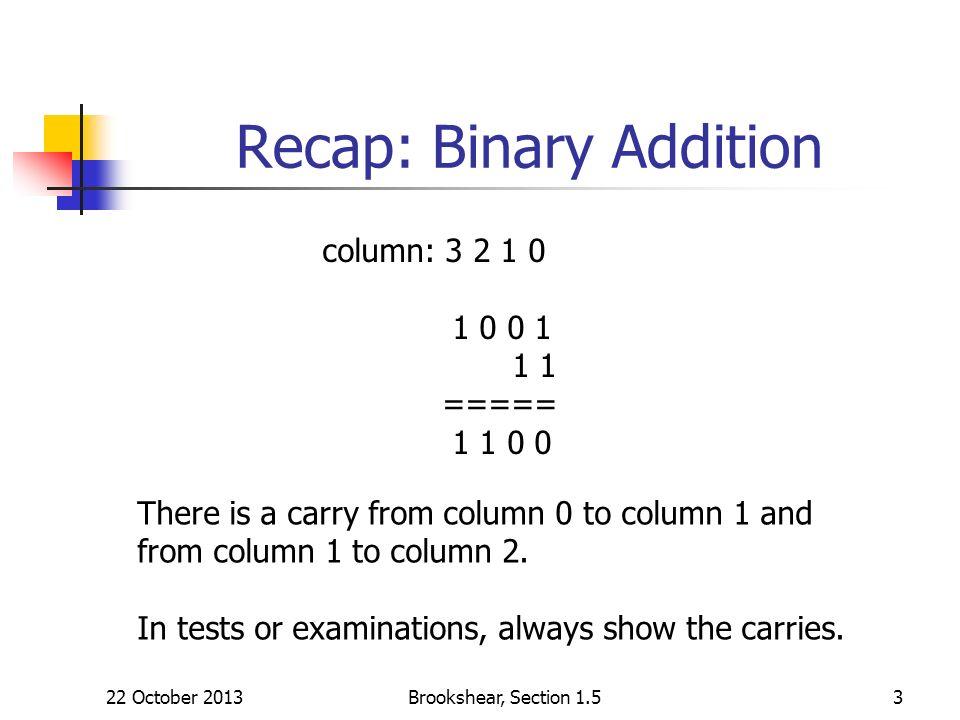 Recap: Binary Addition