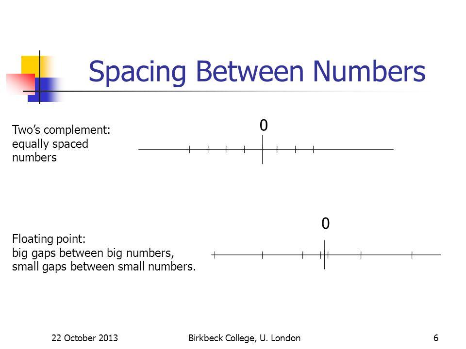 Spacing Between Numbers