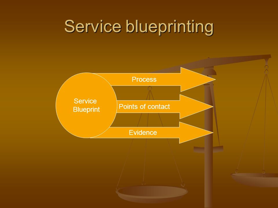 Service development and design ppt download 13 service blueprinting malvernweather Images